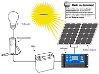 ; USB-Solar-Powerbanks USB-Solar-Powerbanks USB-Solar-Powerbanks